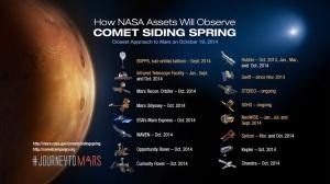 NASA_Comet Siding Spring